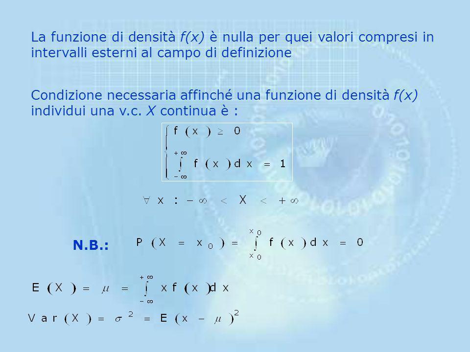 VARIABILI CASUALI CONTINUE Ammettono infiniti valori, quindi non è possibile attribuire le singole probabilità ad ogni realizzazione x i. funzione di