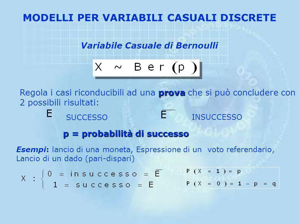 v.c. continue x 1 x 0 x )(xF )( 1 xF )( 0 xF 1 x 0 x Relazione importante: x