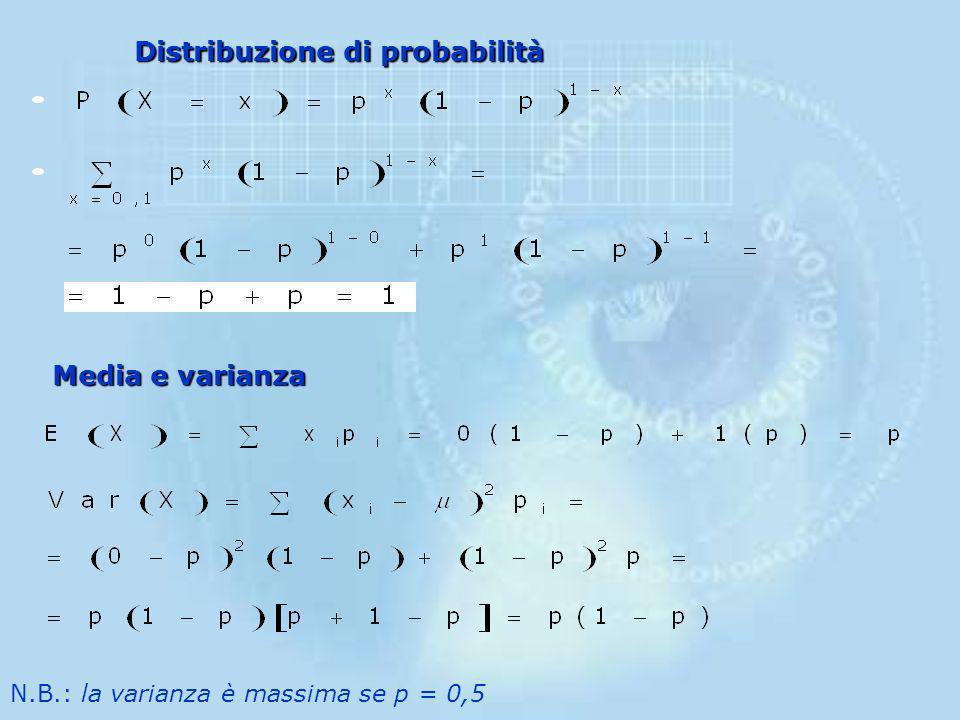 Variabile Casuale di Bernoulli prova Regola i casi riconducibili ad una prova che si può concludere con 2 possibili risultati: SUCCESSO INSUCCESSO Ese