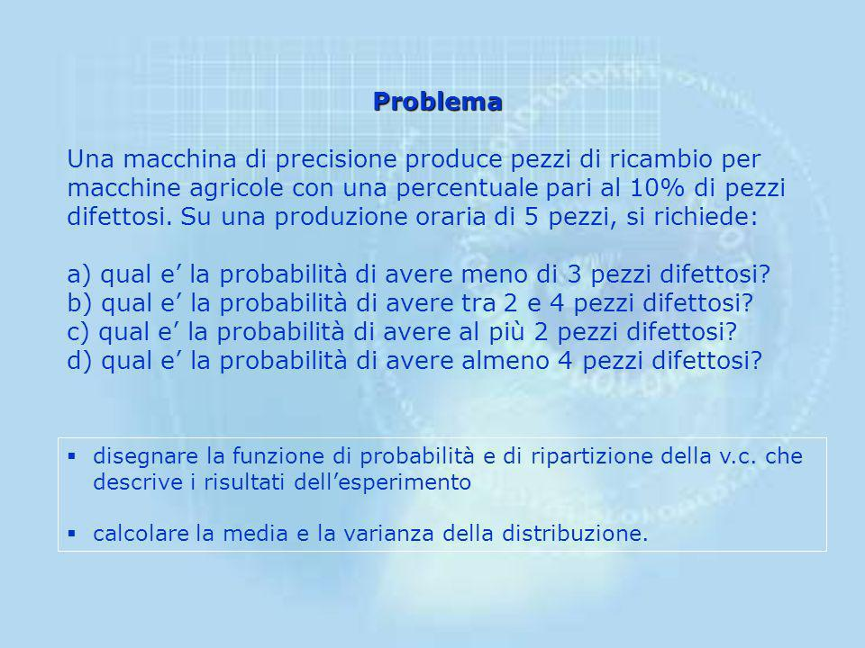 N.B.: la varianza è massima se p = 0,5 Media e varianza Distribuzione di probabilità