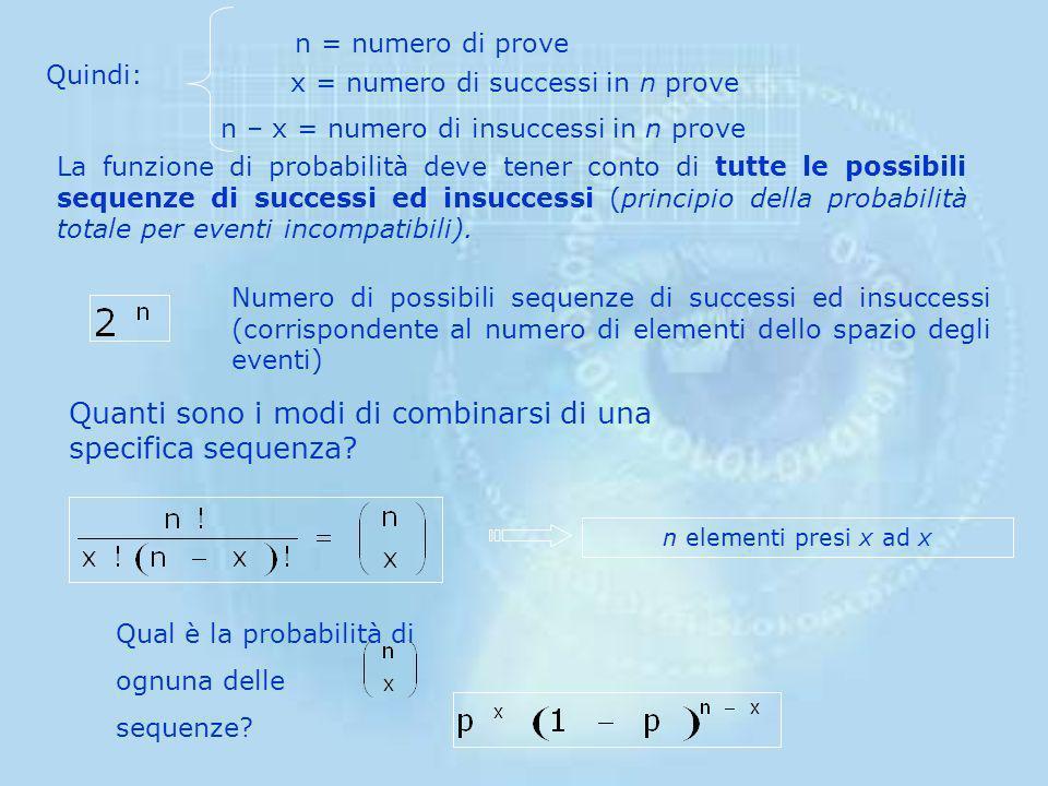 Variabile Casuale Binomiale Regola la probabilità in tutti i casi riconducibili ad una estrazione con reimmissione di n palline da unurna. Probabilità