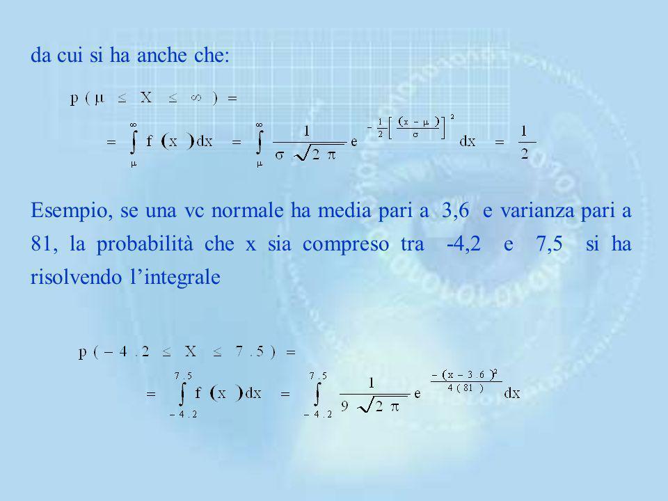 Se una vc ha una distribuzione normale la probabilità che x assuma un certo valore in un certo intervallo, poniamo a-b, si ottiene da: che in termini