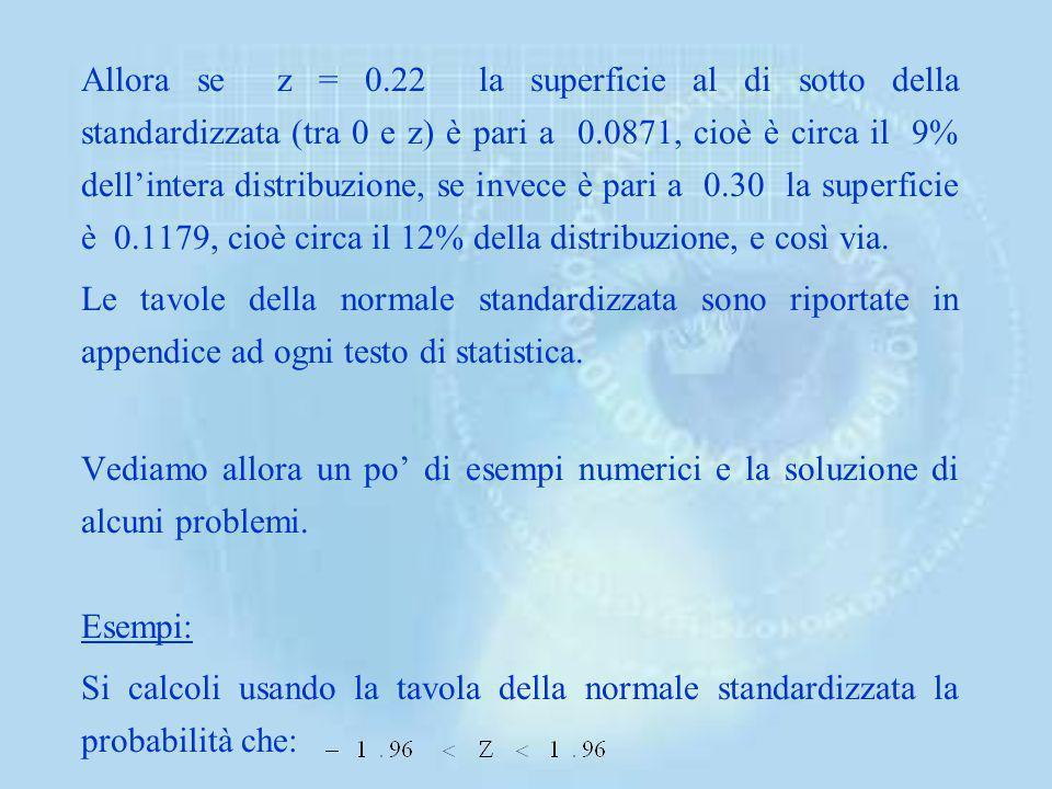 Limmissione rappresenta larea sottostante la distribuzione standardizzata dalla media aritmetica a Z Z.00.01.02.03.04.05.06.07.08.09 0.0 0.1 0.2 0.3 0