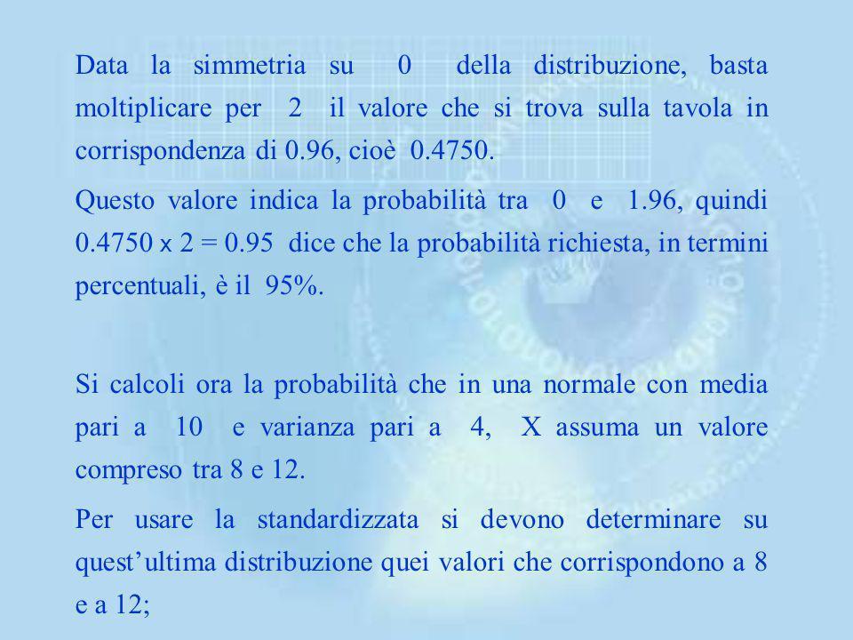 Allora se z = 0.22 la superficie al di sotto della standardizzata (tra 0 e z) è pari a 0.0871, cioè è circa il 9% dellintera distribuzione, se invece