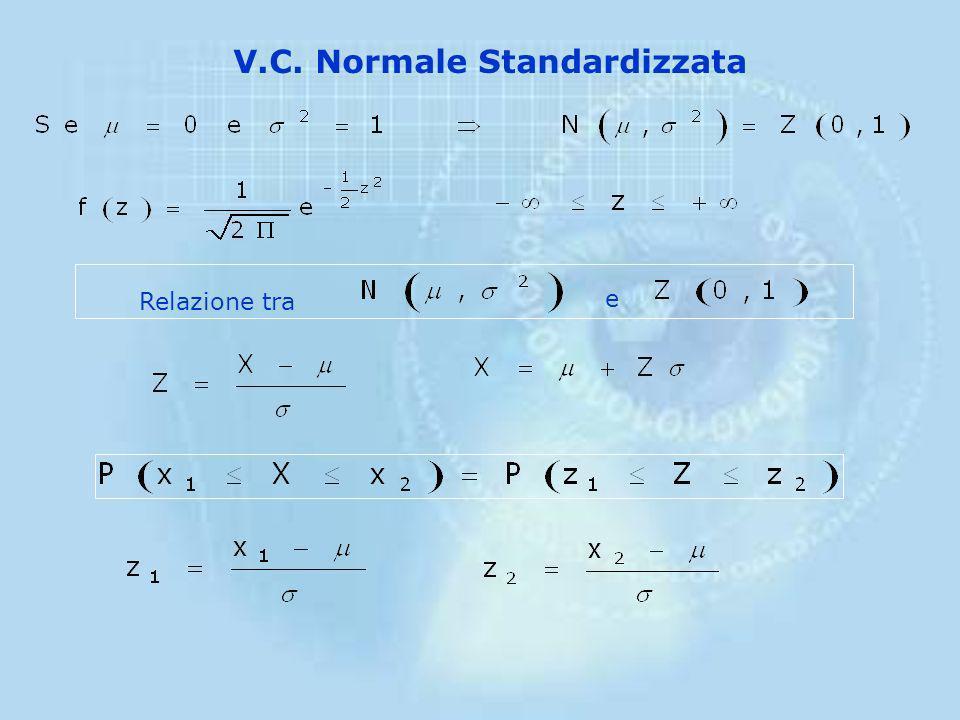 Variabile Casuale Normale MODELLI PER VARIABILI CASUALI CONTINUE E funzione di due parametri Se -+ o f(x) è simmetrica rispetto a Media e varianza