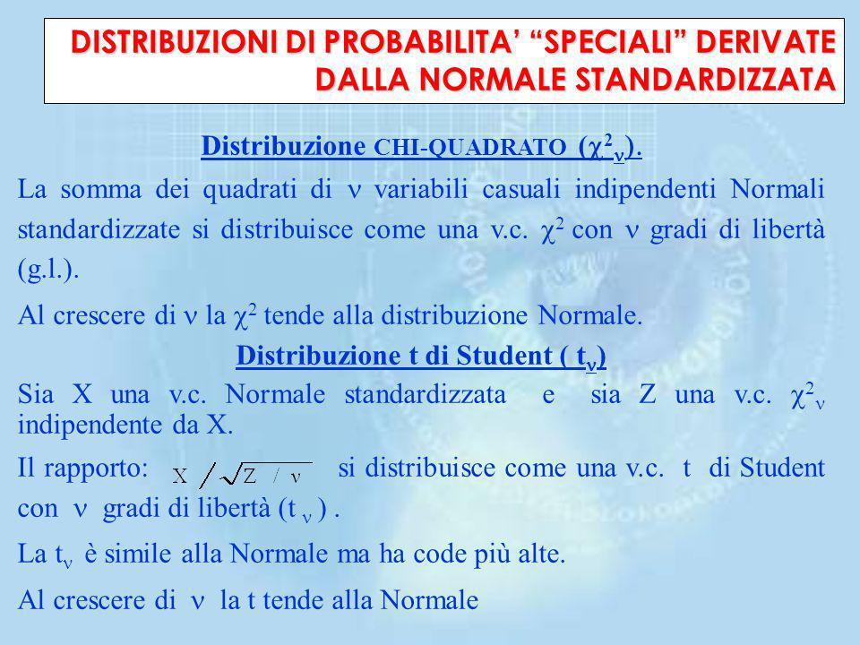 Problema Un meteorologo ritiene che la probabilità che a Napoli piova durante un giorno del mese di dicembre è uguale a 0,2. a) Calcolare il numero di