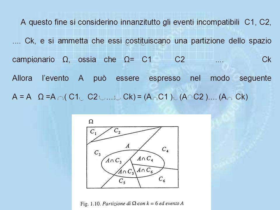 Simili problemi si presentano ogni volta che un evento A può essere visto come risultato (