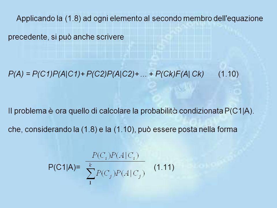 (1.7) P(B/A) = (1.8) P(A B)=P(A)-P(B/A) Si osservi che l'evento A è espresso come unione degli eventi incompatibili A Ci i = 1,2,., n ; ne segue, per
