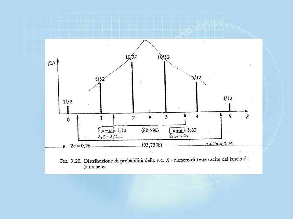 Teorema di Tchebycheff Finora si sono considerate media, varianza e deviazione standard di un esperimento in modo separato per ana1izzare alcune carat