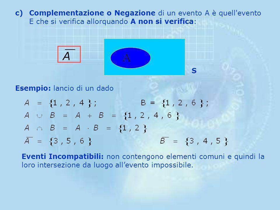 OPERAZIONI SUGLI EVENTI a)Unione o Somma Logica fra due eventi A e B è quell'evento C che si verifica quando si verifica A oppure B oppure A e B conte