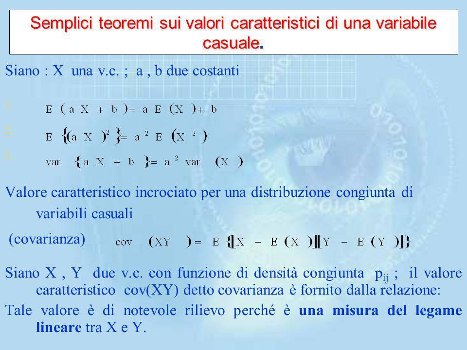 Soluzione a) Si tratta di una applicazione diretta della formula: dalla quale risulta evidente che k = 2; pertanto l'estremo inferiore cercato è dato