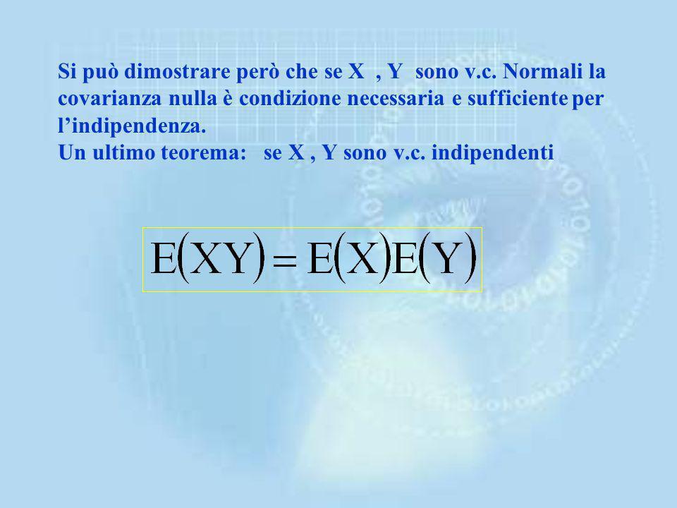 Ancora due semplici teoremi Se X, Y sono due v.c. Indipendenza e covarianza Siano X Y due v.c. Esse sono indipendenti se e solo se Se tale condizione