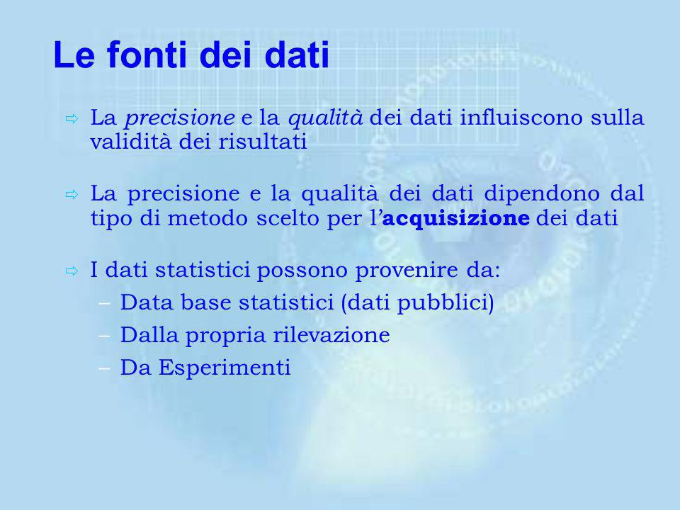 Le fasi di unindagine sono: La progettazione dellindagine - come si acquisiscono i dati? - indagine censuaria o campionaria? - quanto tempo? - quali r