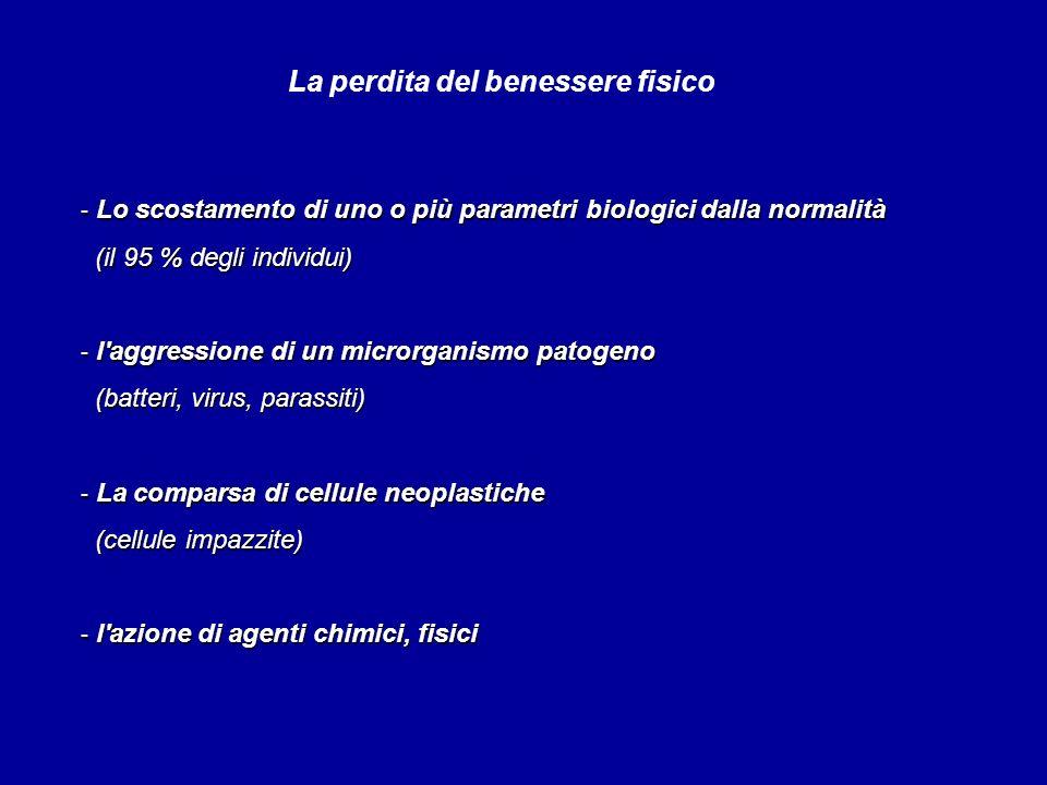 La perdita del benessere fisico - Lo scostamento di uno o più parametri biologici dalla normalità (il 95 % degli individui) (il 95 % degli individui) - l aggressione di un microrganismo patogeno (batteri, virus, parassiti) (batteri, virus, parassiti) - La comparsa di cellule neoplastiche (cellule impazzite) (cellule impazzite) - l azione di agenti chimici, fisici