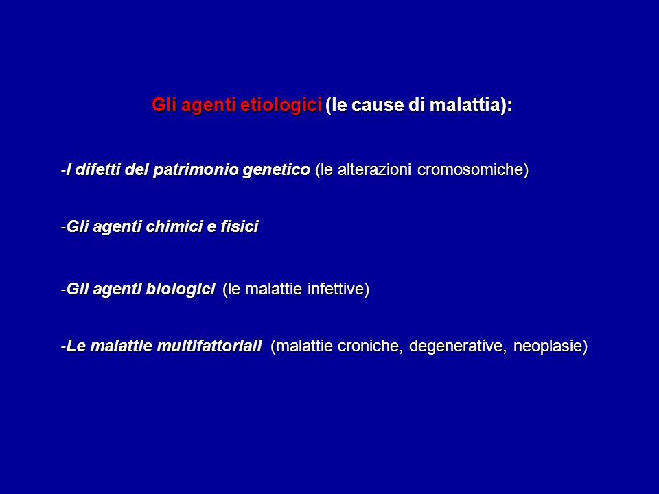 Gli agenti etiologici (le cause di malattia): -I difetti del patrimonio genetico (le alterazioni cromosomiche) -Gli agenti chimici e fisici -Gli agenti biologici (le malattie infettive) -Le malattie multifattoriali (malattie croniche, degenerative, neoplasie)