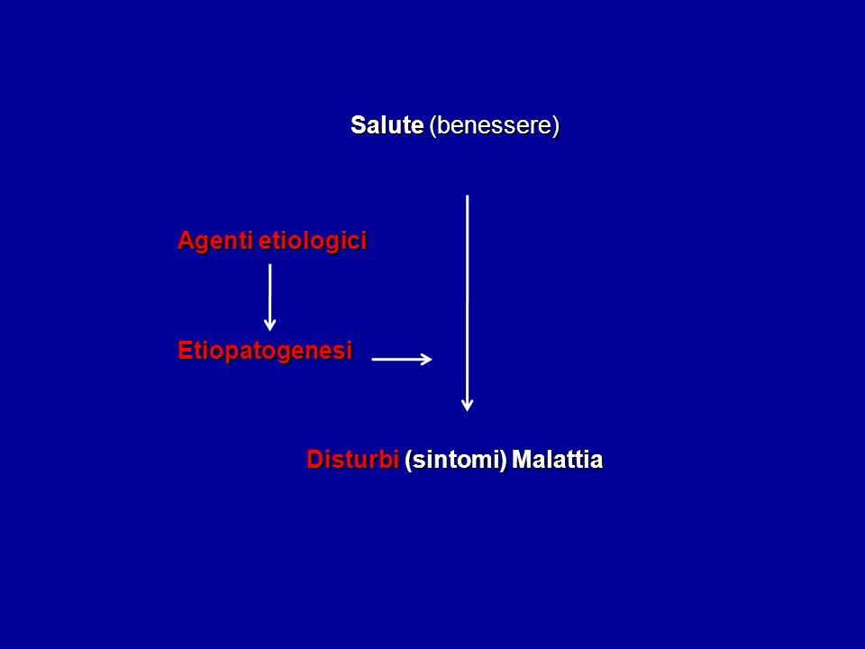 Salute (benessere) Agenti etiologici Etiopatogenesi Disturbi (sintomi) Malattia