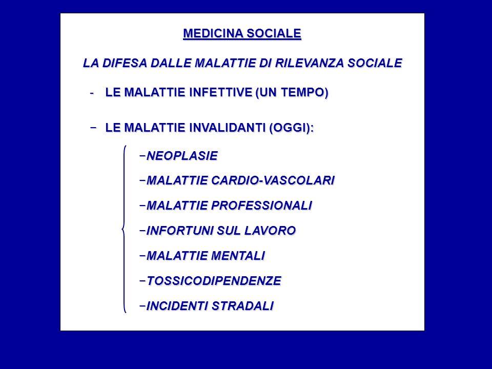 MEDICINA SOCIALE LA DIFESA DALLE MALATTIE DI RILEVANZA SOCIALE - LE MALATTIE INFETTIVE (UN TEMPO) LE MALATTIE INVALIDANTI (OGGI):LE MALATTIE INVALIDANTI (OGGI): NEOPLASIENEOPLASIE MALATTIE CARDIO-VASCOLARIMALATTIE CARDIO-VASCOLARI MALATTIE PROFESSIONALIMALATTIE PROFESSIONALI INFORTUNI SUL LAVOROINFORTUNI SUL LAVORO MALATTIE MENTALIMALATTIE MENTALI TOSSICODIPENDENZETOSSICODIPENDENZE INCIDENTI STRADALIINCIDENTI STRADALI