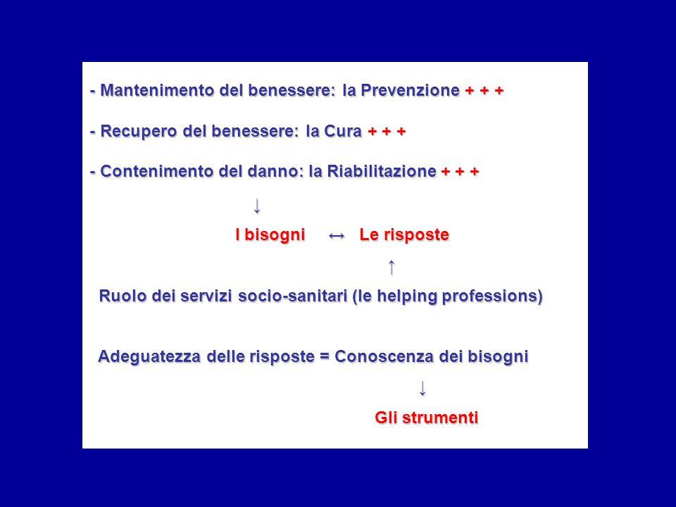 - Mantenimento del benessere: la Prevenzione + + + - Recupero del benessere: la Cura + + + - Contenimento del danno: la Riabilitazione + + + I bisogni Le risposte I bisogni Le risposte Ruolo dei servizi socio-sanitari (le helping professions) Ruolo dei servizi socio-sanitari (le helping professions) Adeguatezza delle risposte = Conoscenza dei bisogni Adeguatezza delle risposte = Conoscenza dei bisogni Gli strumenti Gli strumenti