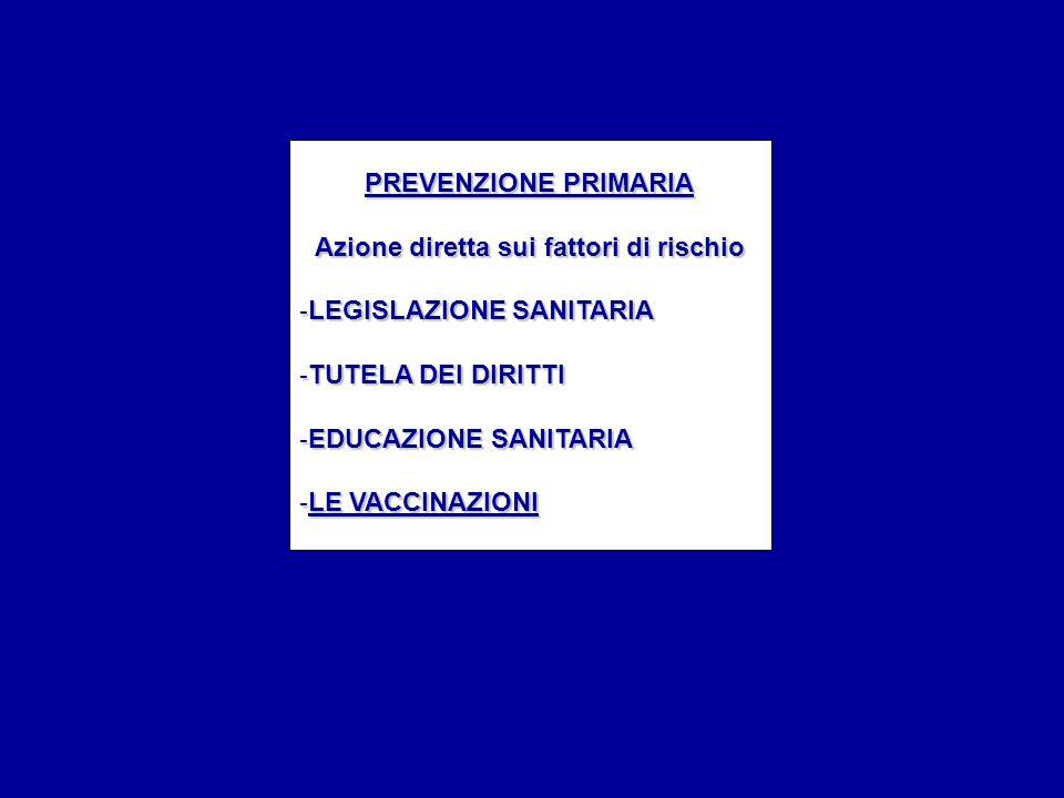 PREVENZIONE PRIMARIA Azione diretta sui fattori di rischio - LEGISLAZIONE SANITARIA - TUTELA DEI DIRITTI - EDUCAZIONE SANITARIA - LE VACCINAZIONI