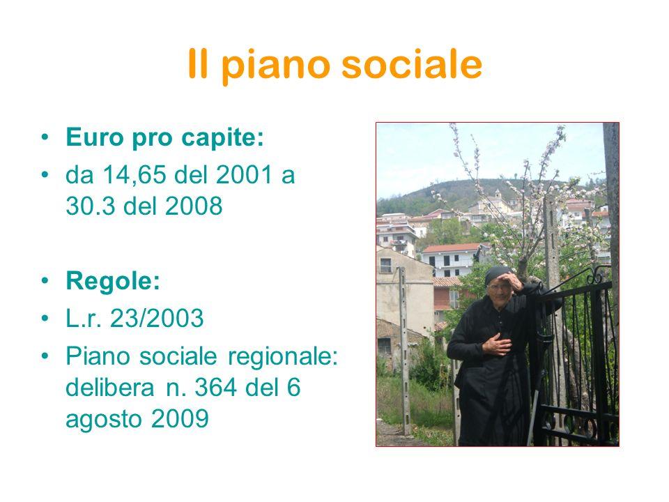 Il piano sociale Euro pro capite: da 14,65 del 2001 a 30.3 del 2008 Regole: L.r. 23/2003 Piano sociale regionale: delibera n. 364 del 6 agosto 2009