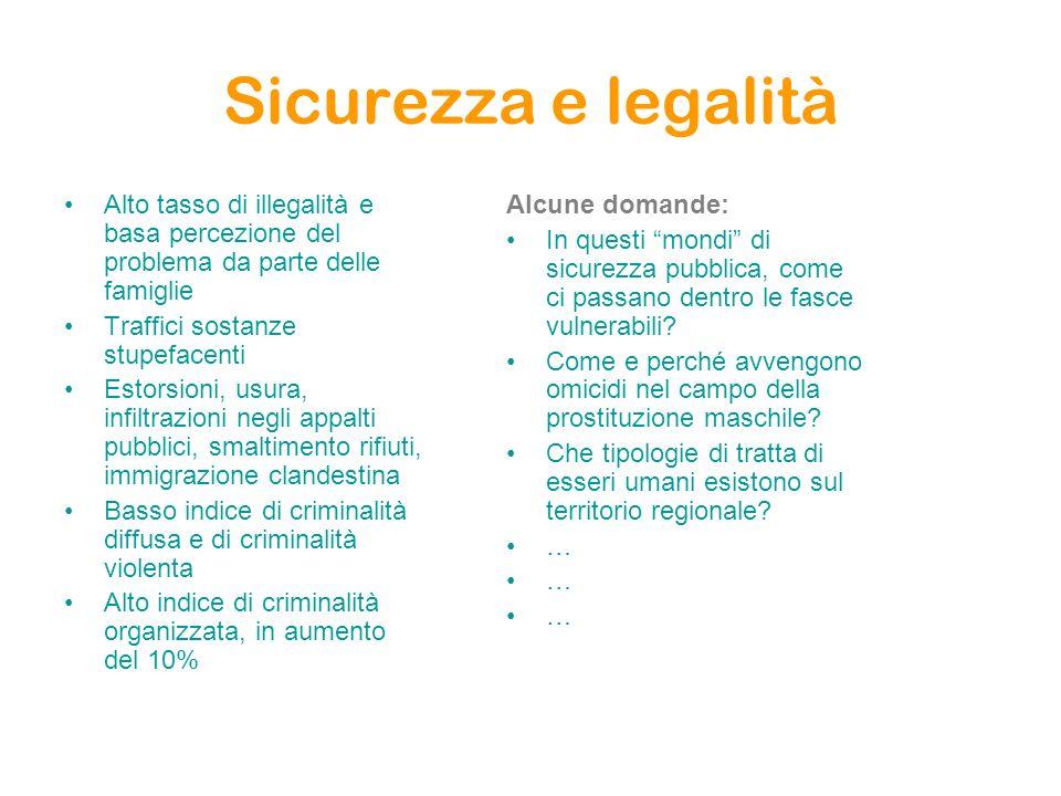 Sicurezza e legalità Alto tasso di illegalità e basa percezione del problema da parte delle famiglie Traffici sostanze stupefacenti Estorsioni, usura,