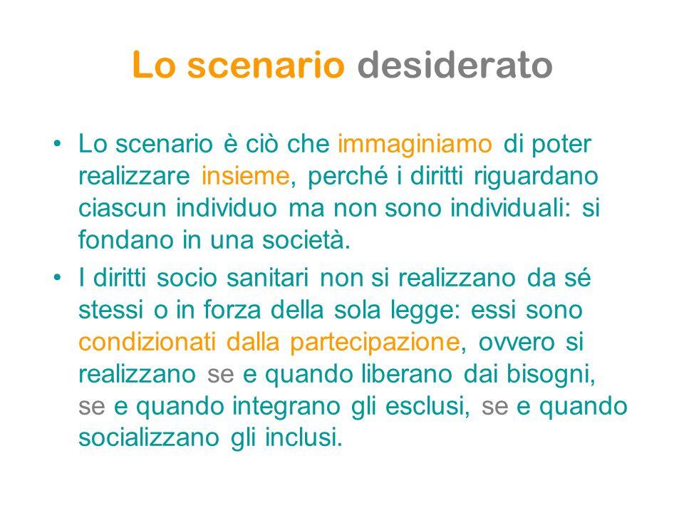 Lo scenario desiderato Lo scenario è ciò che immaginiamo di poter realizzare insieme, perché i diritti riguardano ciascun individuo ma non sono individuali: si fondano in una società.