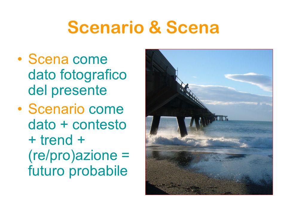Scenario & Scena Scena come dato fotografico del presente Scenario come dato + contesto + trend + (re/pro)azione = futuro probabile