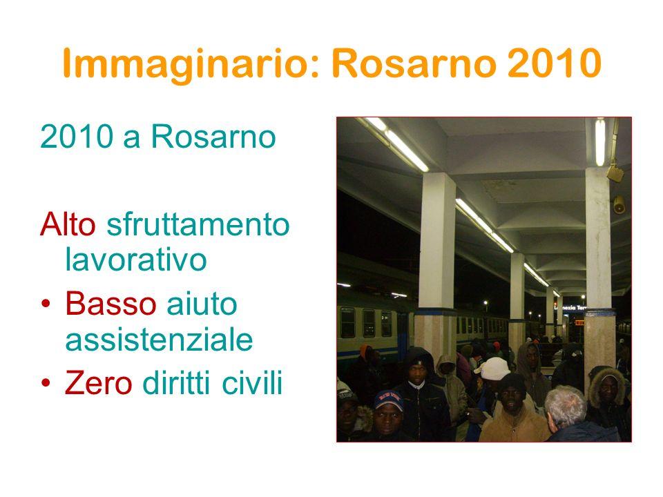Immaginario: Rosarno 2010 2010 a Rosarno Alto sfruttamento lavorativo Basso aiuto assistenziale Zero diritti civili