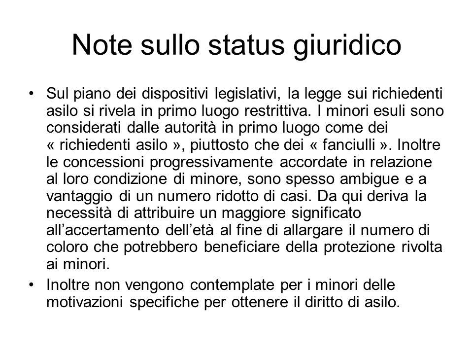 Note sullo status giuridico Sul piano dei dispositivi legislativi, la legge sui richiedenti asilo si rivela in primo luogo restrittiva.