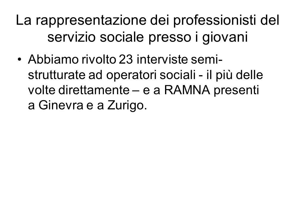 La rappresentazione dei professionisti del servizio sociale presso i giovani Abbiamo rivolto 23 interviste semi- strutturate ad operatori sociali - il più delle volte direttamente – e a RAMNA presenti a Ginevra e a Zurigo.