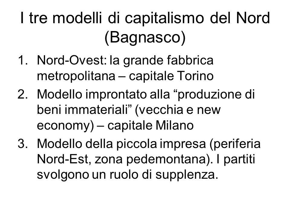 I tre modelli di capitalismo del Nord (Bagnasco) 1.Nord-Ovest: la grande fabbrica metropolitana – capitale Torino 2.Modello improntato alla produzione di beni immateriali (vecchia e new economy) – capitale Milano 3.Modello della piccola impresa (periferia Nord-Est, zona pedemontana).