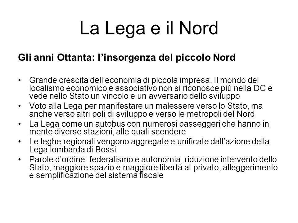 La Lega e il Nord Gli anni Ottanta: linsorgenza del piccolo Nord Grande crescita delleconomia di piccola impresa.
