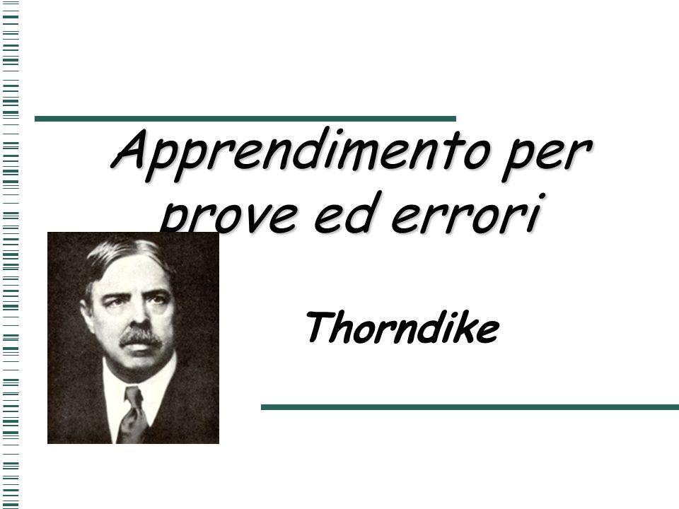 Apprendimento per prove ed errori Thorndike
