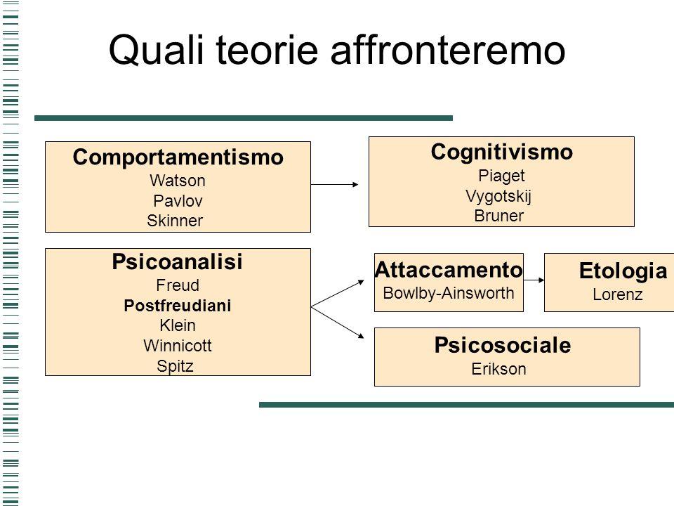 Quali teorie affronteremo Comportamentismo Watson Pavlov Skinner Cognitivismo Piaget Vygotskij Bruner Psicoanalisi Freud Postfreudiani Klein Winnicott