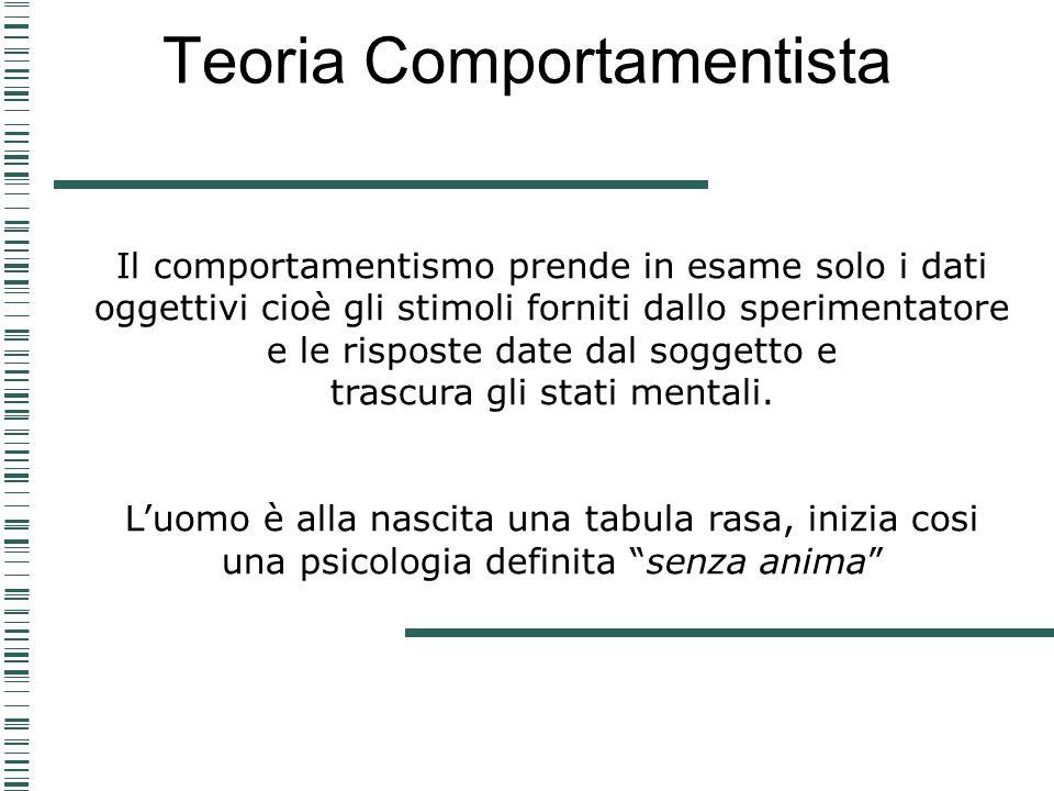 Teoria Comportamentista Il comportamentismo prende in esame solo i dati oggettivi cioè gli stimoli forniti dallo sperimentatore e le risposte date dal