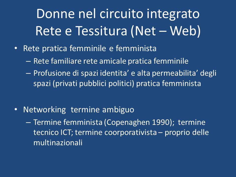 Donne nel circuito integrato Rete e Tessitura (Net – Web) Rete pratica femminile e femminista – Rete familiare rete amicale pratica femminile – Profusione di spazi identita e alta permeabilita degli spazi (privati pubblici politici) pratica femminista Networking termine ambiguo – Termine femminista (Copenaghen 1990); termine tecnico ICT; termine coorporativista – proprio delle multinazionali