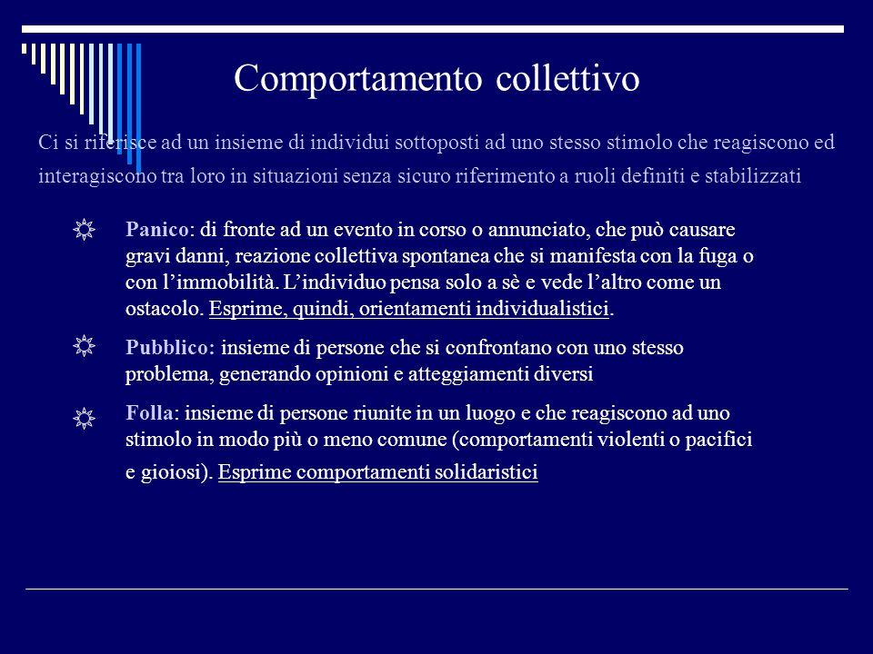 Comportamento collettivo Ci si riferisce ad un insieme di individui sottoposti ad uno stesso stimolo che reagiscono ed interagiscono tra loro in situa