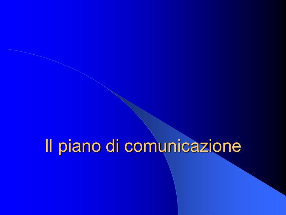 La strategia definisce: le azioni di comunicazione (es.