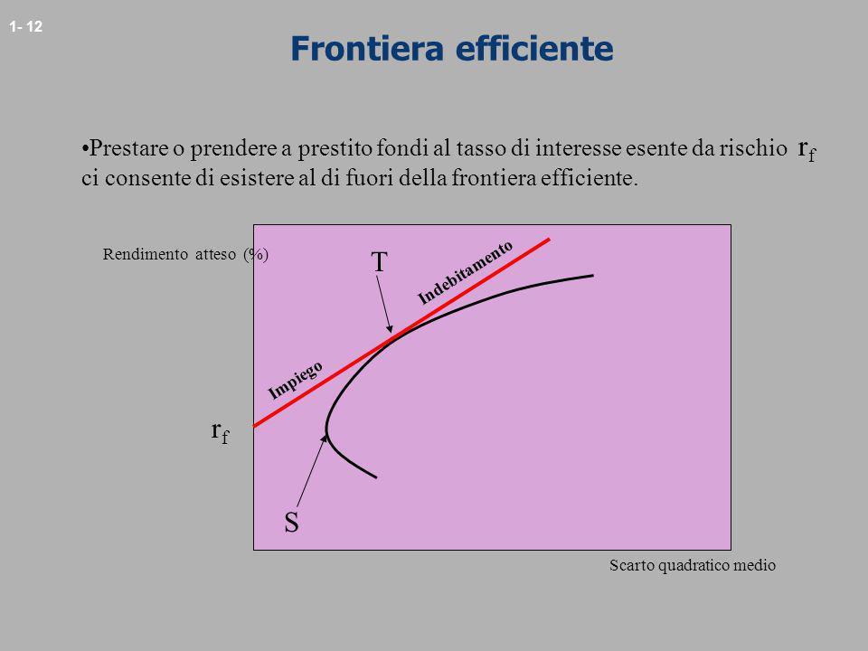 1- 12 Frontiera efficiente Scarto quadratico medio Rendimento atteso (%) Prestare o prendere a prestito fondi al tasso di interesse esente da rischio