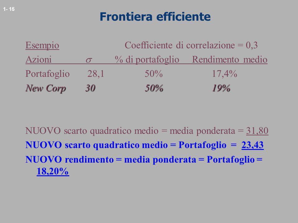 1- 15 Frontiera efficiente Esempio Coefficiente di correlazione = 0,3 Azioni % di portafoglio Rendimento medio Portafoglio 28,150% 17,4% New Corp30 50