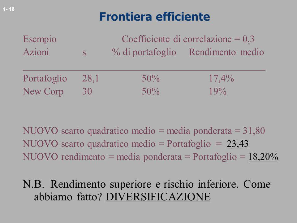 1- 16 Frontiera efficiente Esempio Coefficiente di correlazione = 0,3 Azionis% di portafoglio Rendimento medio _______________________________________
