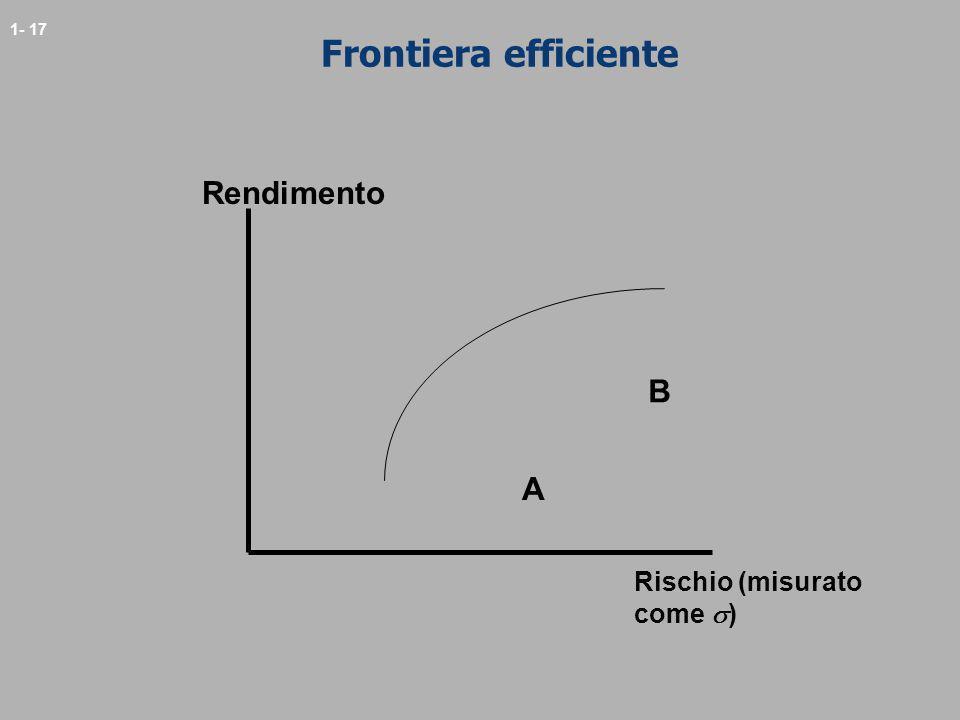 1- 17 Frontiera efficiente A B Rendimento Rischio (misurato come )