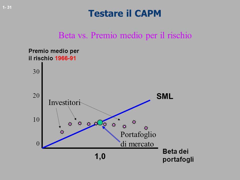 1- 31 Testare il CAPM Premio medio per il rischio 1966-91 Beta dei portafogli 1,0 SML 30 20 10 0 Investitori Portafoglio di mercato Beta vs. Premio me