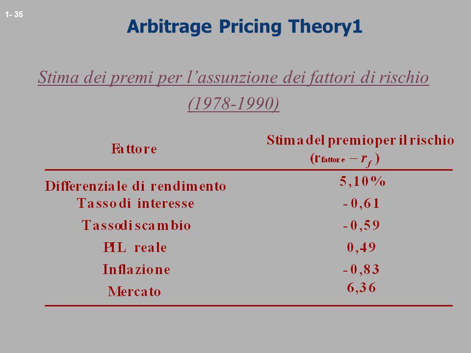 1- 35 Arbitrage Pricing Theory1 Stima dei premi per lassunzione dei fattori di rischio (1978-1990)