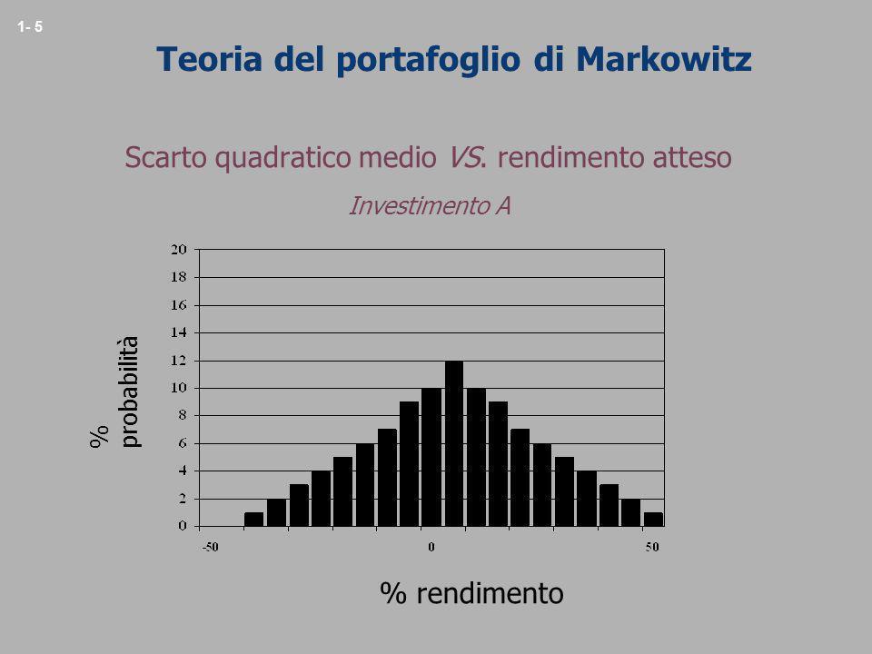 1- 16 Frontiera efficiente Esempio Coefficiente di correlazione = 0,3 Azionis% di portafoglio Rendimento medio _________________________________________________ Portafoglio28,150% 17,4% New Corp30 50% 19% NUOVO scarto quadratico medio = media ponderata = 31,80 NUOVO scarto quadratico medio = Portafoglio = 23,43 NUOVO rendimento = media ponderata = Portafoglio = 18,20% N.B.