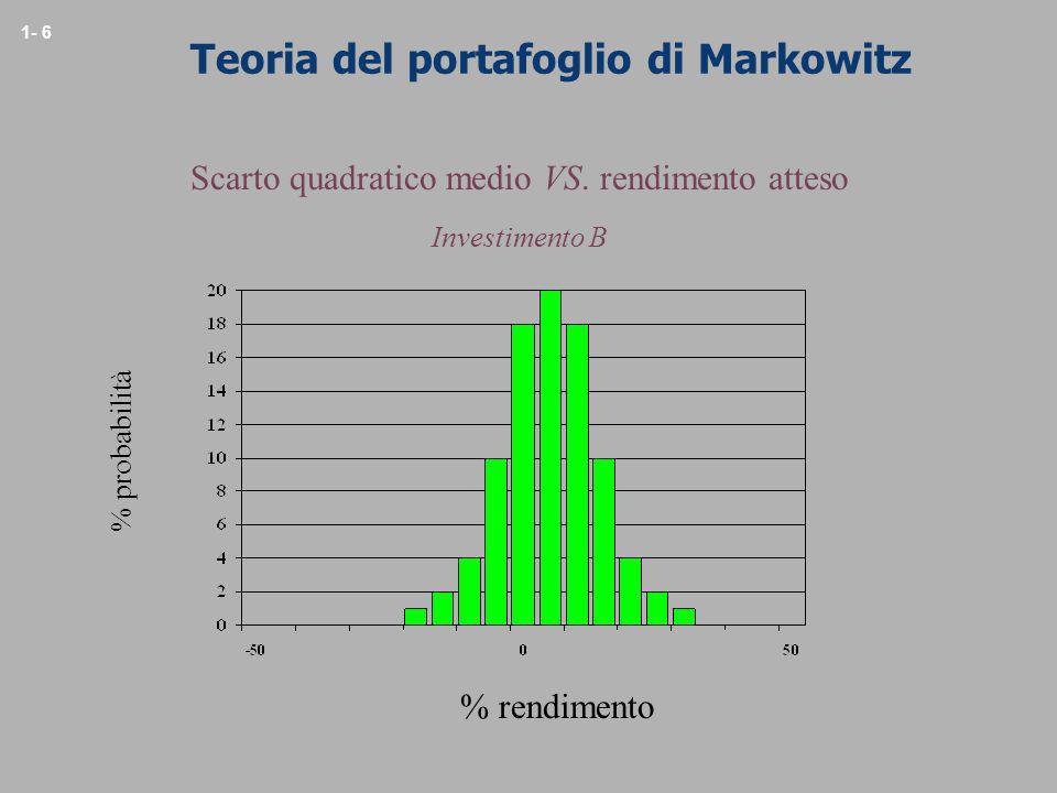 1- 6 Teoria del portafoglio di Markowitz Scarto quadratico medio VS. rendimento atteso Investimento B % probabilità % rendimento