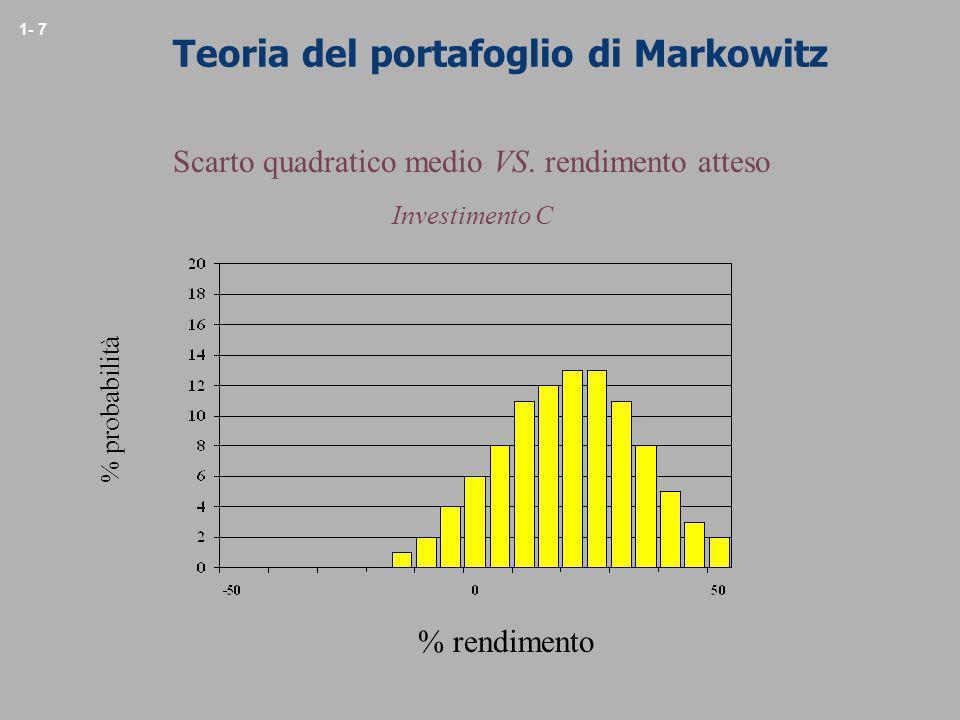 1- 7 Teoria del portafoglio di Markowitz Scarto quadratico medio VS. rendimento atteso Investimento C % probabilità % rendimento