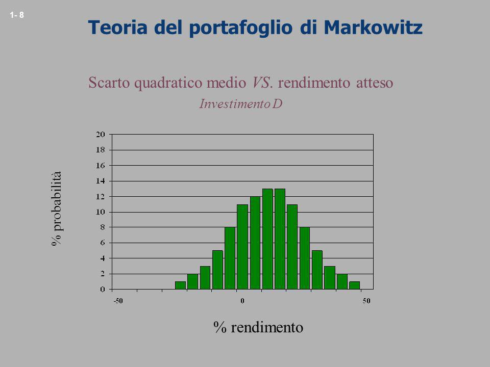 1- 9 Teoria del portafoglio di Markowitz Coca Cola Reebok Scarto quadratico medio Rendimento atteso (%) 35% in Reebok Il rendimento atteso e lo scarto quadratico medio variano secondo le differenti combinazioni delle due azioni in portafoglio