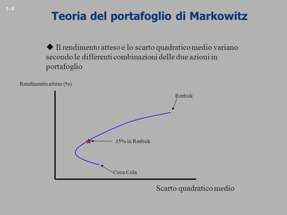 1- 9 Teoria del portafoglio di Markowitz Coca Cola Reebok Scarto quadratico medio Rendimento atteso (%) 35% in Reebok Il rendimento atteso e lo scarto