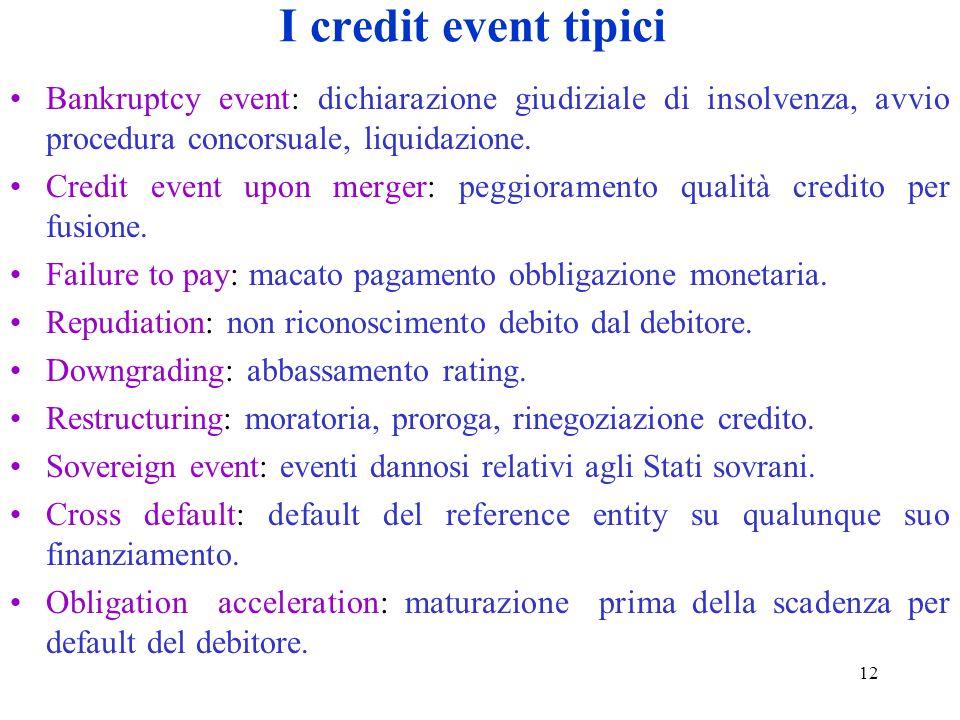 12 I credit event tipici Bankruptcy event: dichiarazione giudiziale di insolvenza, avvio procedura concorsuale, liquidazione. Credit event upon merger